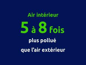VTI - Qualité d'air intérieur - 5 à 8 fois plus pollué