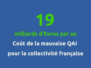 VTI - Coût de la mauvaise qualité d'air intérieur pour la collectivité française